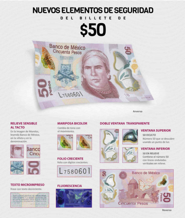 billete banxico