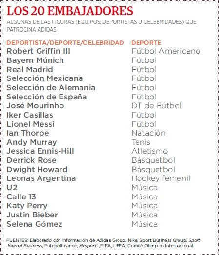 grafica_adidas