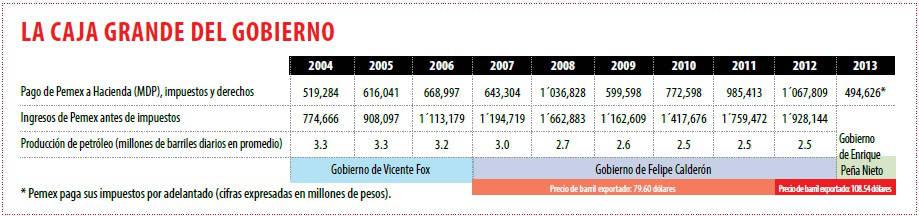 grafico2_pemex1