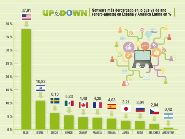 grafico_descargas_updown1