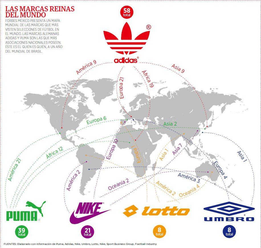 origen explosión Alboroto  Adidas quiere ser la marca deportiva más exitosa (y amada) • Forbes México