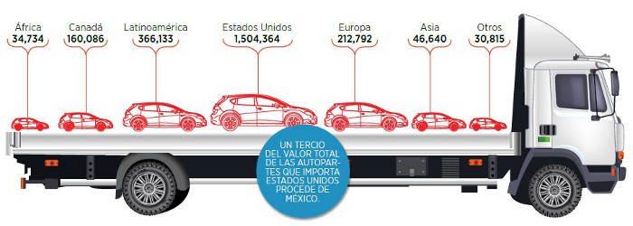 infografia_unidades_exportadas1