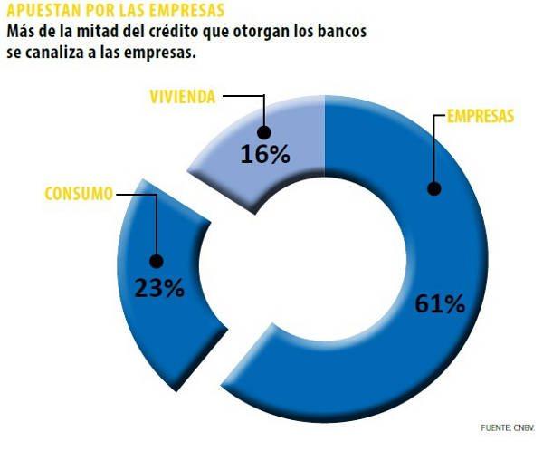 grafico_bancos1
