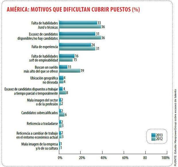 grafico_empleos1