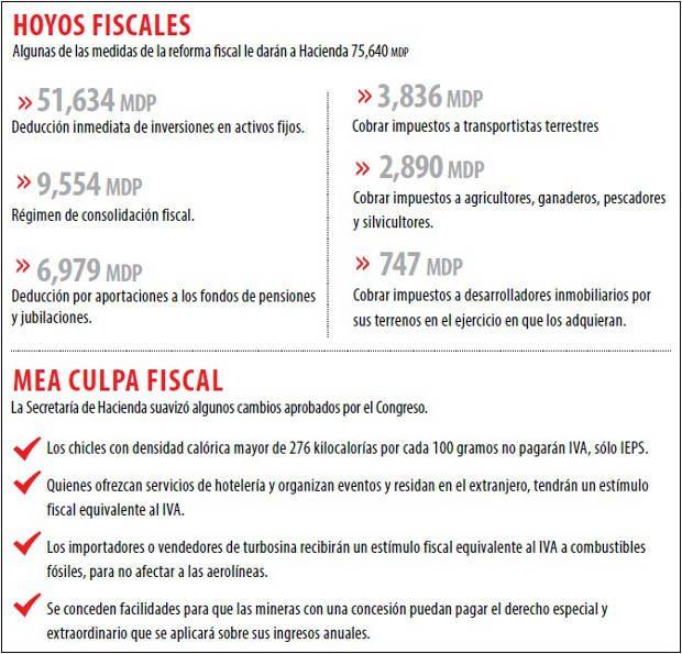 grafico_empresas_impuestos1