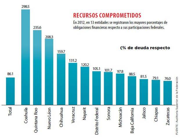 alcaldes_grafico1