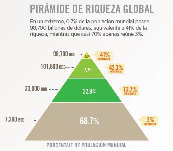 grafico2_fc_bueno