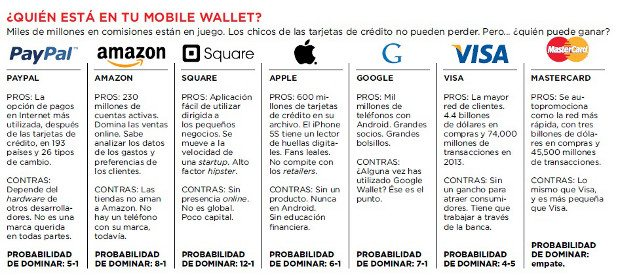 grafico_paypal1
