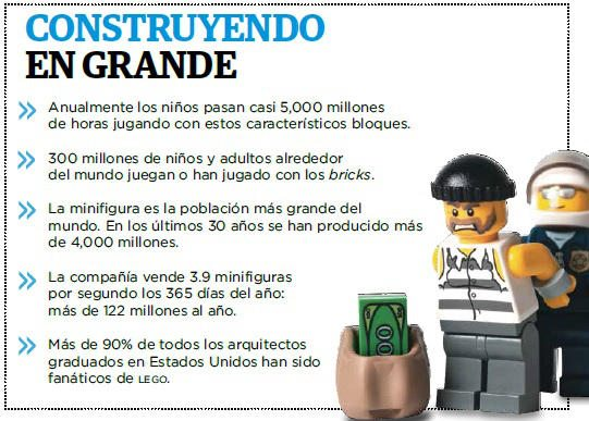 grafico_lego1
