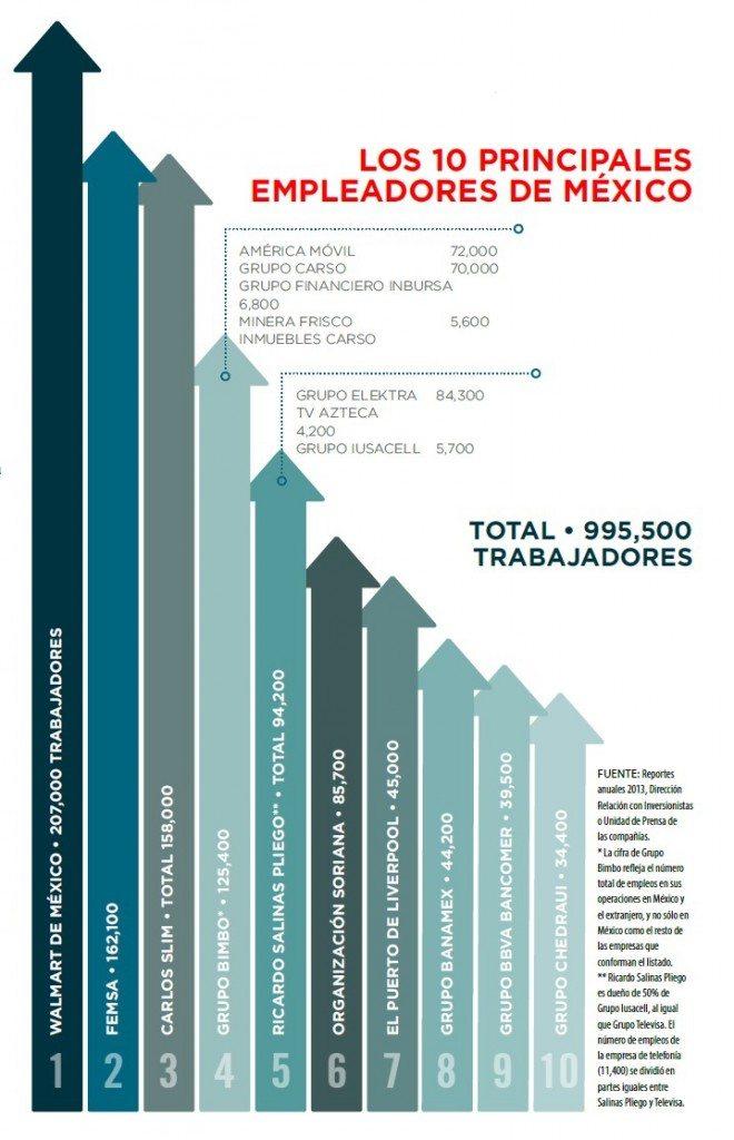 grafico_ranking_bueno
