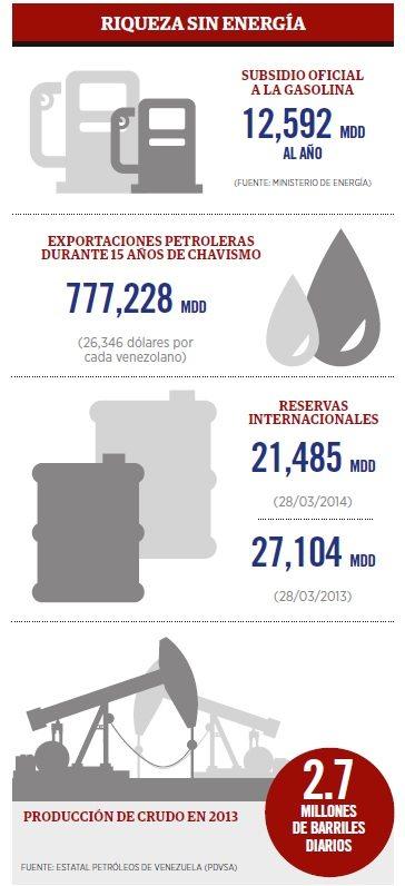 grafica_venezuela