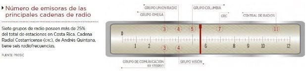 grafico_frecuencias1