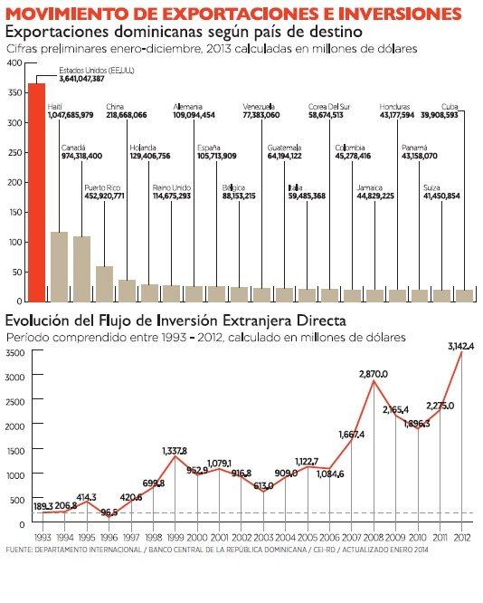 grafico_inversiones