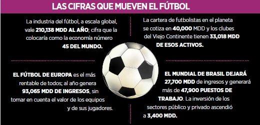 grafico_mundo_futbol