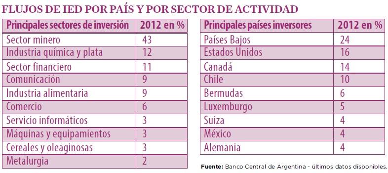 grafico_argentina