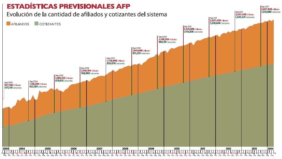 grafico_pensiones_rd