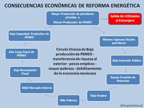 Opinion reforma energetica yahoo dating