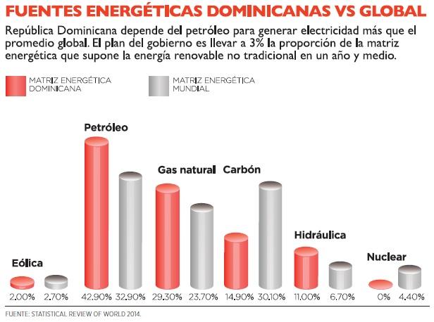 grafico_energia_rd