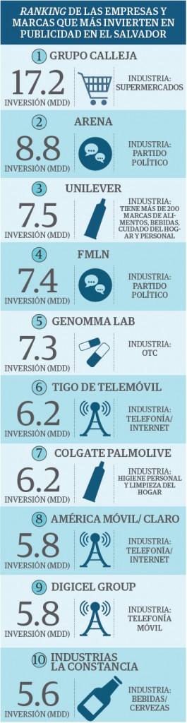 grafico_marcas_salvador