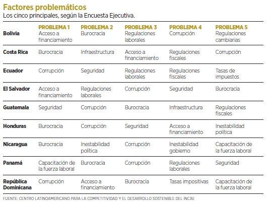 grafica2_competitividad