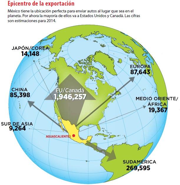 México será muy pronto la nueva capital automotriz de EU ...
