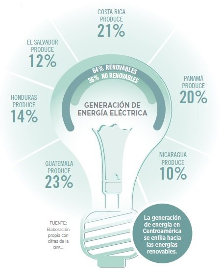 grafico_energia_electrica