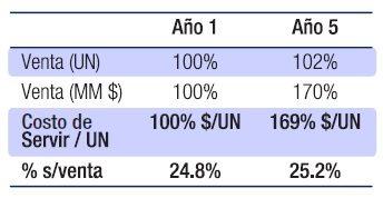 Figura 2. Publi 1