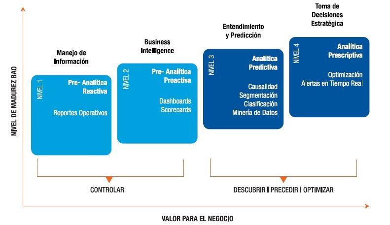 Figura 5-Publi 1