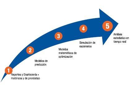 Figura 7- Publi 1
