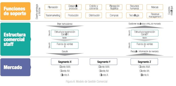 Figura 7. Publi 2