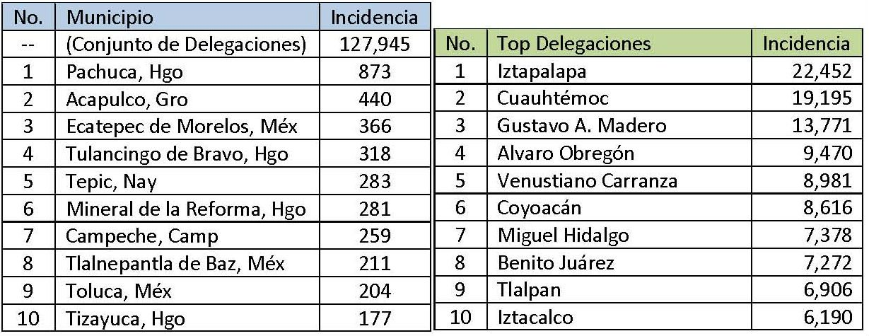 100 mexicana de acapulco amateur 2 - 5 6