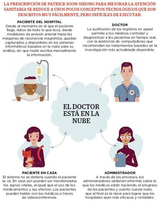 grafico_medicina