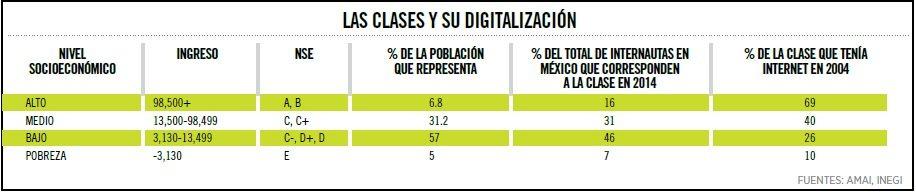 grafico_consumismo