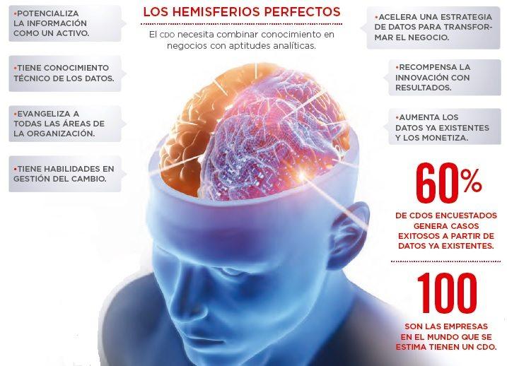grafico_gerencia_futuro
