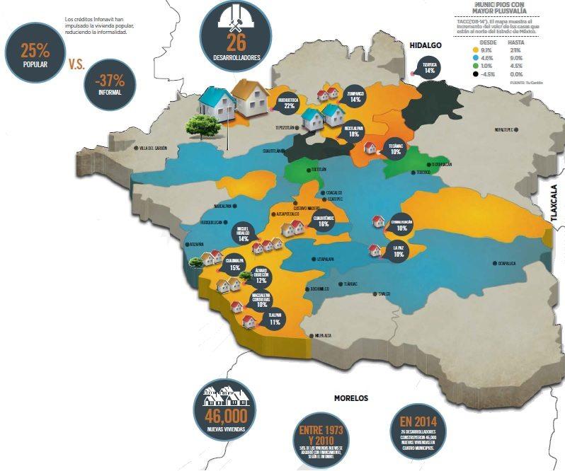 grafico_municipios_plusvalia