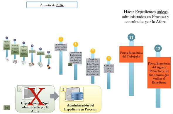 graf2_exp_elec