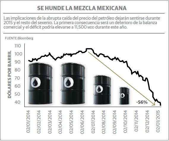 grafico2_mexico