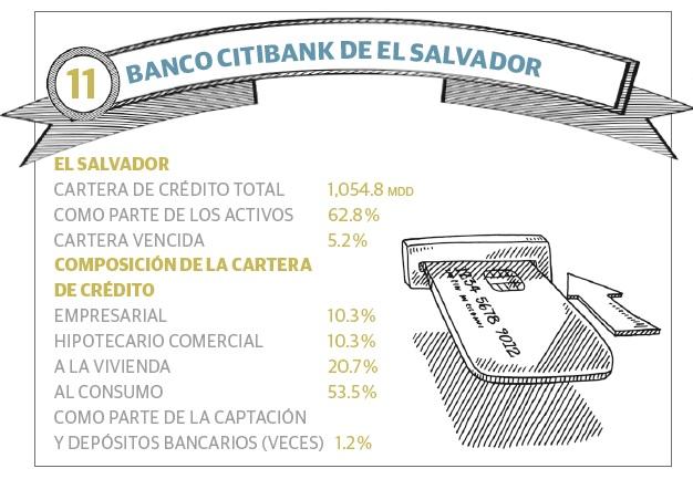 grafico_11_bancos_ca