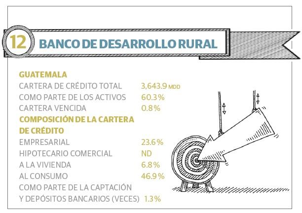 grafico_12_bancos_ca