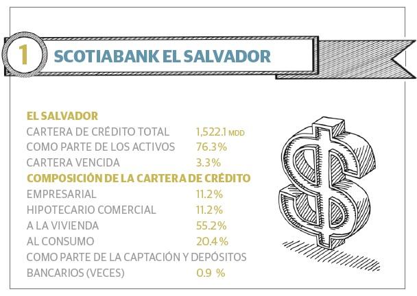grafico_1_bancos_ca