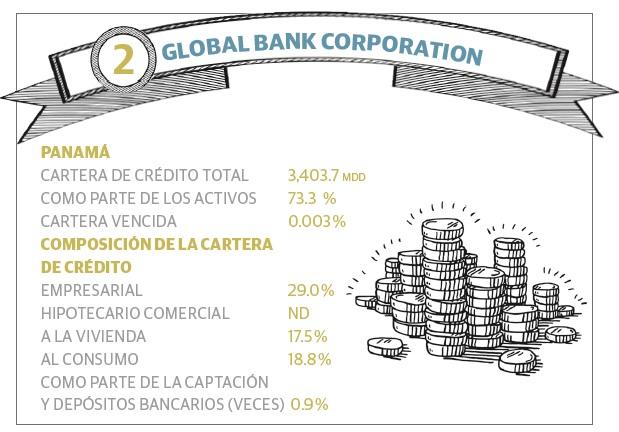 grafico_2_bancos_ca