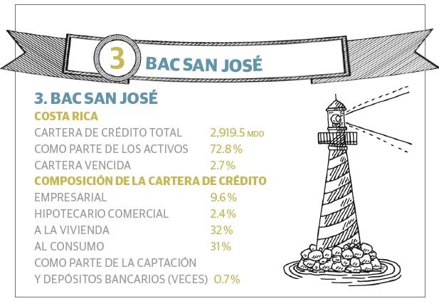 grafico_3_bancos_ca