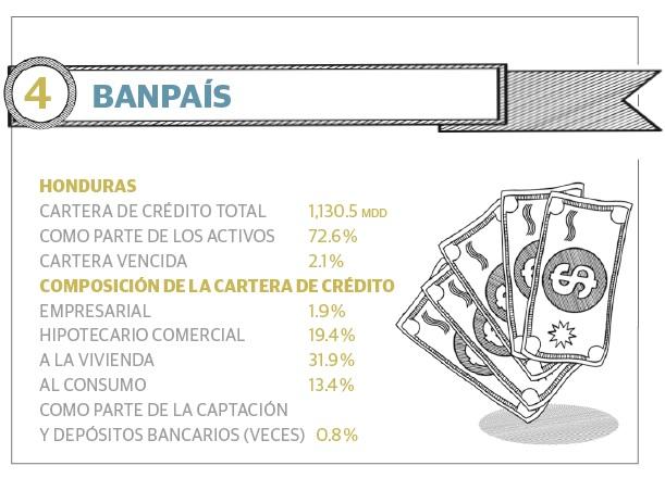 grafico_4_bancos_ca
