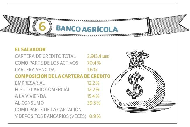 grafico_6_bancos_ca