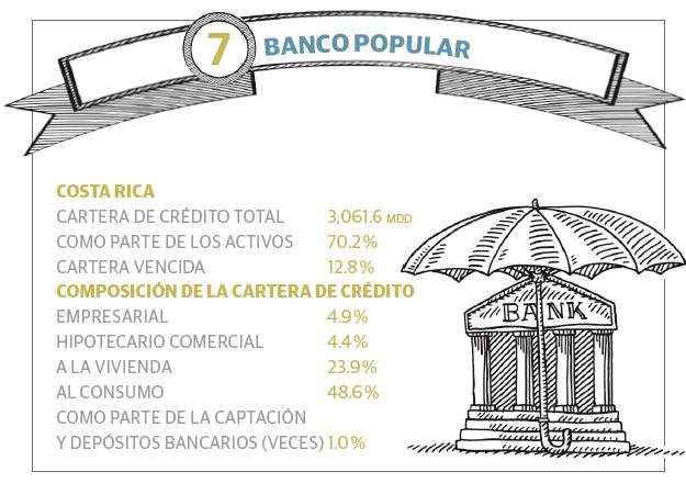grafico_7_bancos_ca