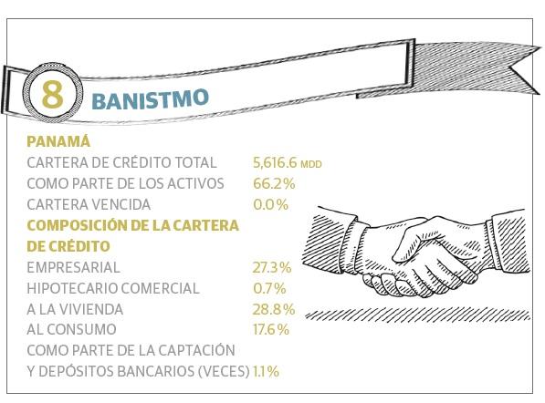grafico_8_bancos_ca