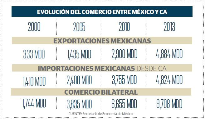 grafico_mexico_colombia_ca