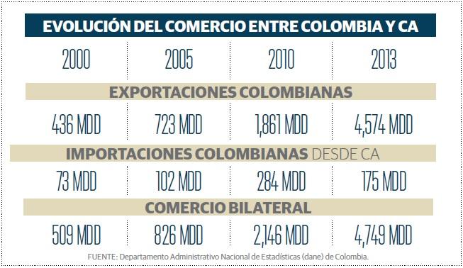 grafico_mexico_colombia_ca2
