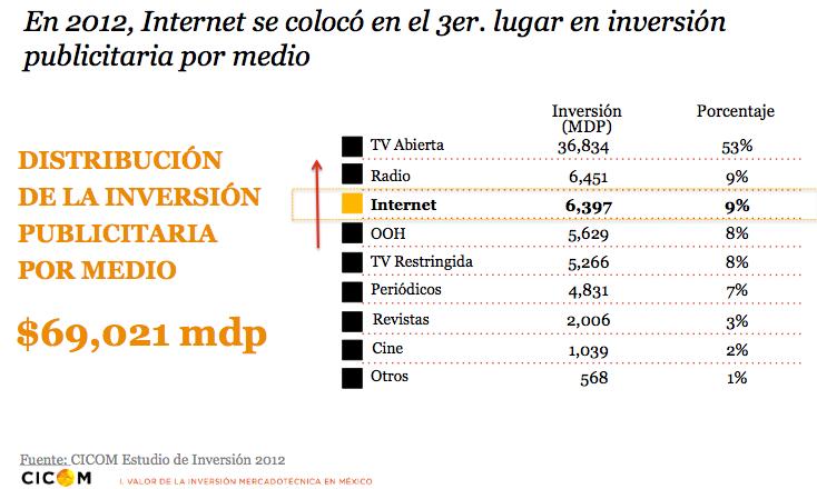 cuadro1_inversion_internetOK