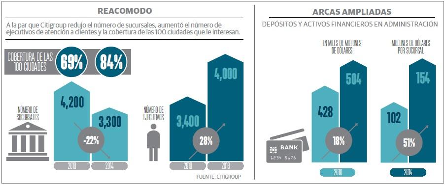 grafico_2_medina_mora